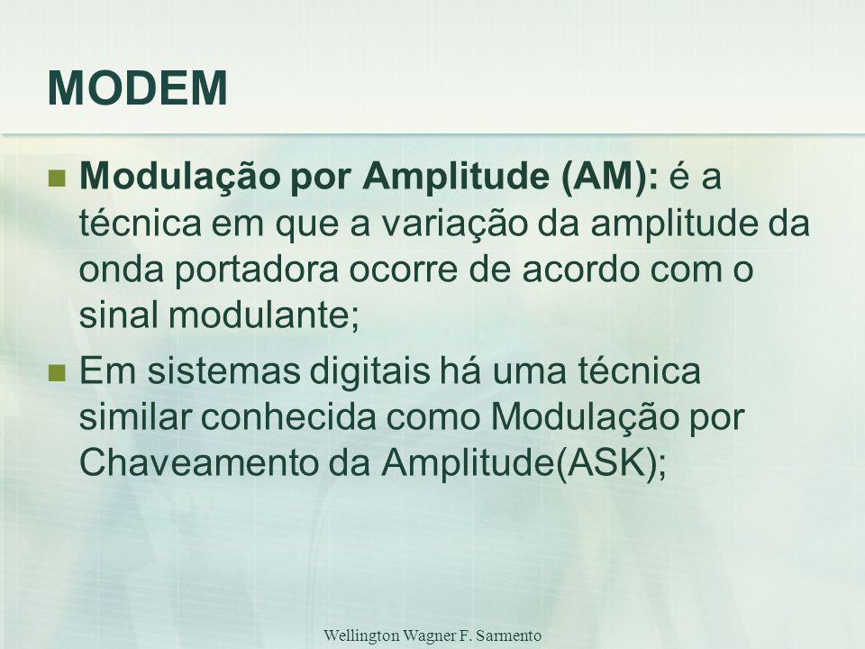 Wellington Wagner F. Sarmento MODEM Modulação por Amplitude (AM): é a técnica em que a variação da amplitude da onda portadora ocorre de acordo com o