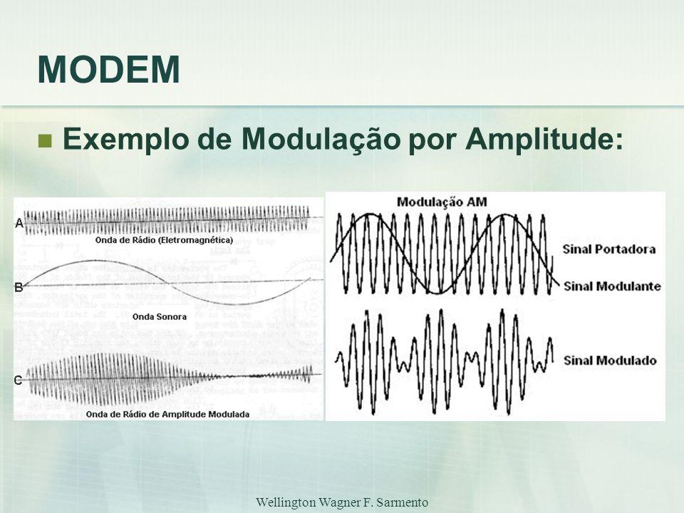 Wellington Wagner F. Sarmento MODEM Exemplo de Modulação por Amplitude: