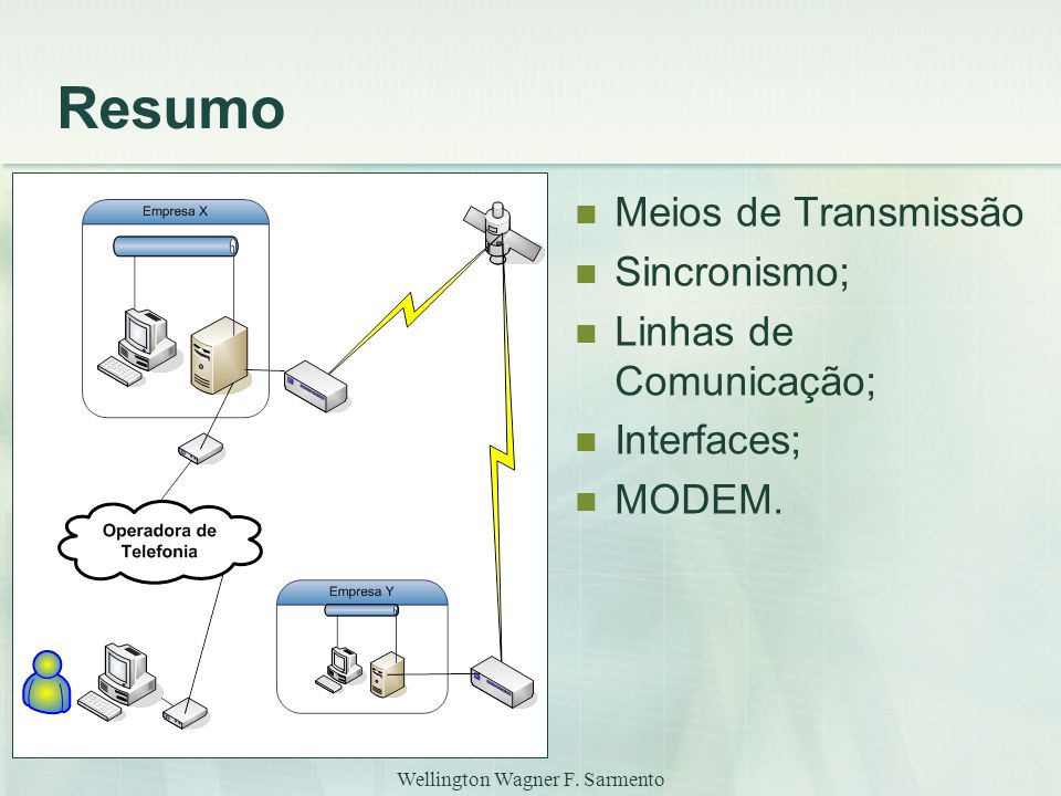 Wellington Wagner F. Sarmento Resumo Meios de Transmissão Sincronismo; Linhas de Comunicação; Interfaces; MODEM.