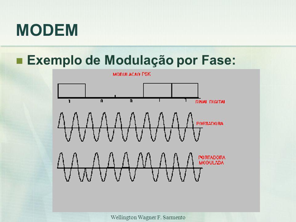 Wellington Wagner F. Sarmento MODEM Exemplo de Modulação por Fase: