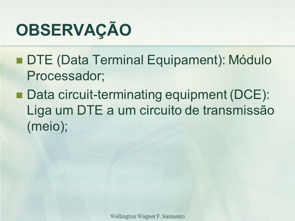 Wellington Wagner F. Sarmento OBSERVAÇÃO DTE (Data Terminal Equipament): Módulo Processador; Data circuit-terminating equipment (DCE): Liga um DTE a u