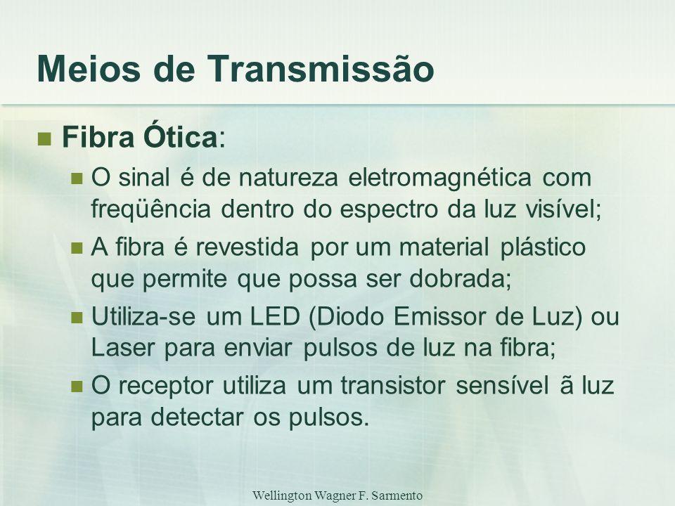 Wellington Wagner F. Sarmento Meios de Transmissão Fibra Ótica: O sinal é de natureza eletromagnética com freqüência dentro do espectro da luz visível