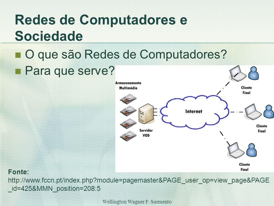 Wellington Wagner F. Sarmento Redes de Computadores e Sociedade O que são Redes de Computadores? Para que serve? Fonte: http://www.fccn.pt/index.php?m