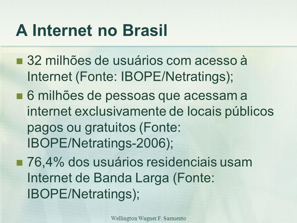 Wellington Wagner F. Sarmento A Internet no Brasil 32 milhões de usuários com acesso à Internet (Fonte: IBOPE/Netratings); 6 milhões de pessoas que ac