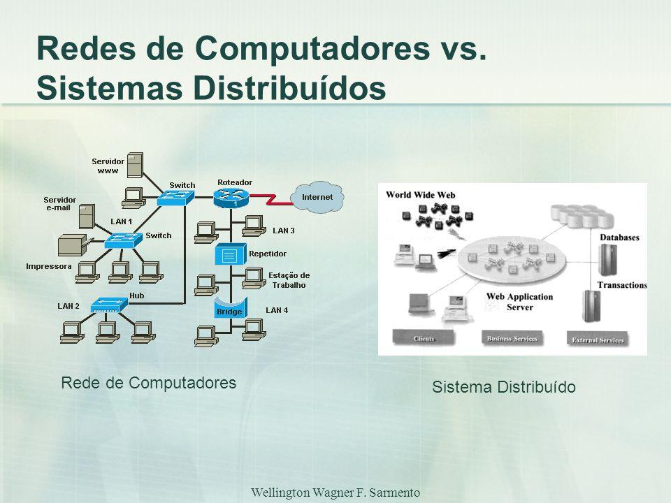 Wellington Wagner F.Sarmento Redes de Computadores vs.