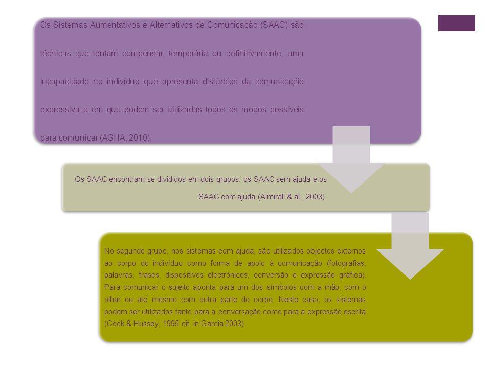 Os Sistemas Aumentativos e Alternativos de Comunicação (SAAC) são técnicas que tentam compensar, temporária ou definitivamente, uma incapacidade no indivíduo que apresenta distúrbios da comunicação expressiva e em que podem ser utilizadas todos os modos possíveis para comunicar (ASHA, 2010).