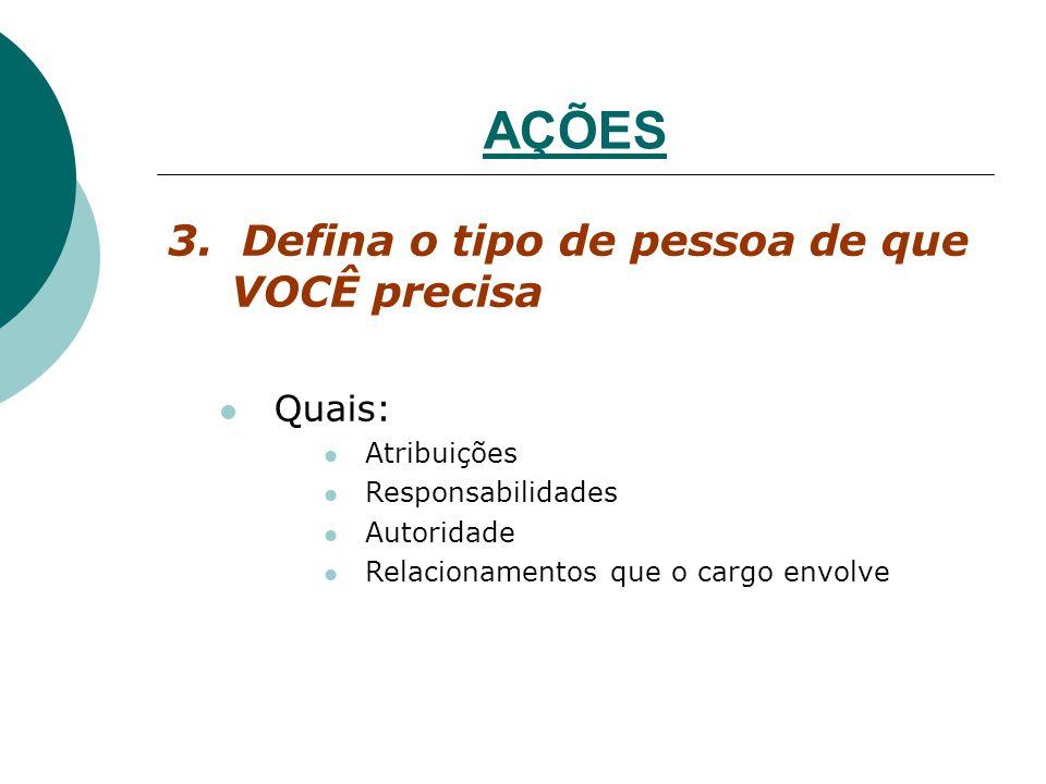 AÇÕES 3. Defina o tipo de pessoa de que VOCÊ precisa Quais: Atribuições Responsabilidades Autoridade Relacionamentos que o cargo envolve