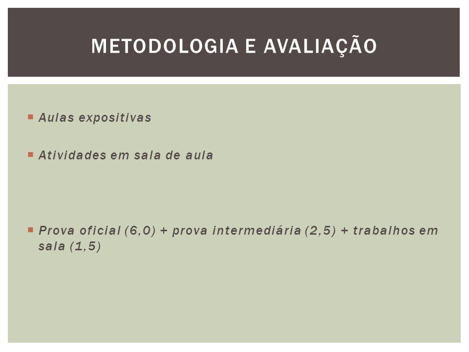  Aulas expositivas  Atividades em sala de aula  Prova oficial (6,0) + prova intermediária (2,5) + trabalhos em sala (1,5) METODOLOGIA E AVALIAÇÃO