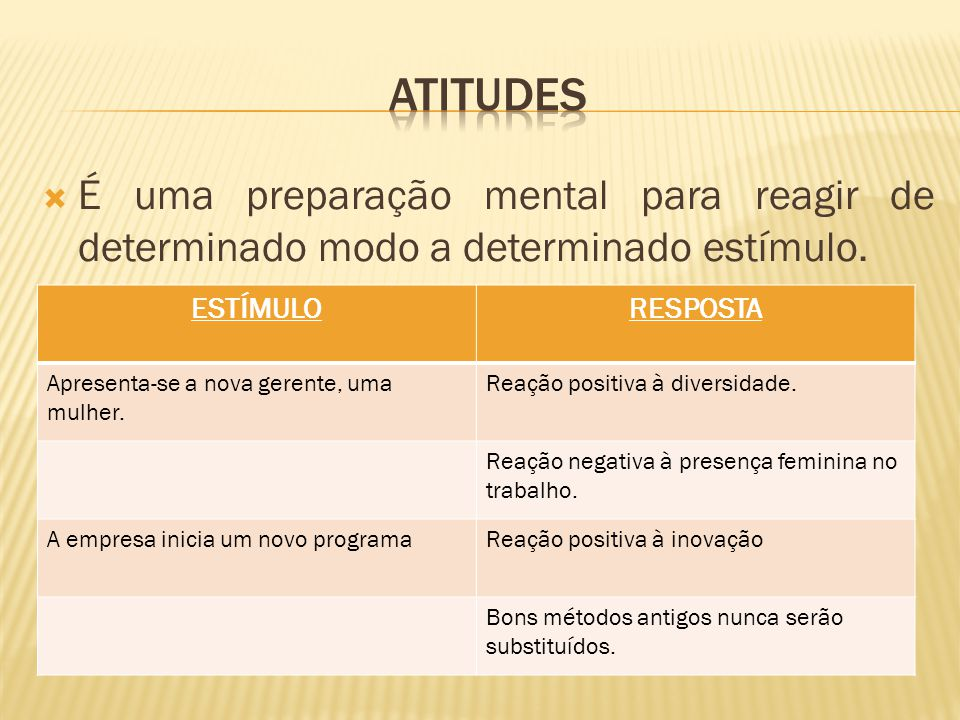  É uma preparação mental para reagir de determinado modo a determinado estímulo.