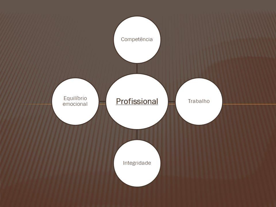 Profissional CompetênciaTrabalhoIntegridade Equilíbrio emocional