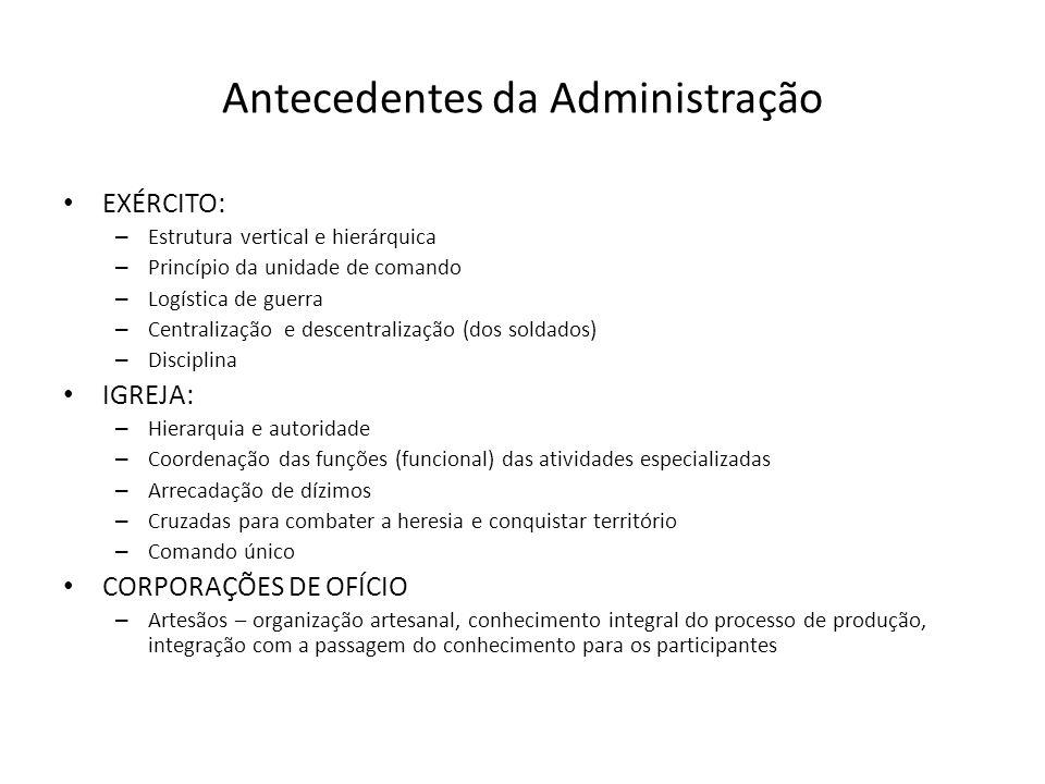 Antecedentes da Administração EXÉRCITO: – Estrutura vertical e hierárquica – Princípio da unidade de comando – Logística de guerra – Centralização e d