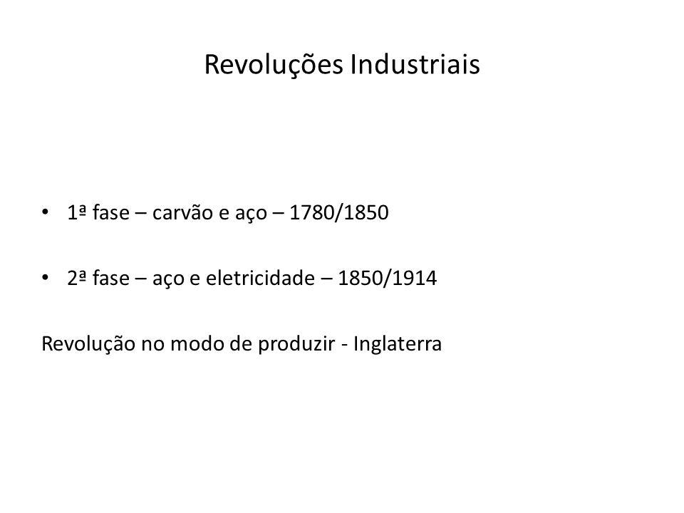Revoluções Industriais 1ª fase – carvão e aço – 1780/1850 2ª fase – aço e eletricidade – 1850/1914 Revolução no modo de produzir - Inglaterra