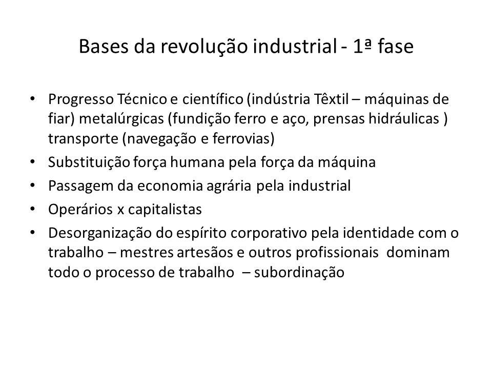 Bases da revolução industrial - 1ª fase Progresso Técnico e científico (indústria Têxtil – máquinas de fiar) metalúrgicas (fundição ferro e aço, prens