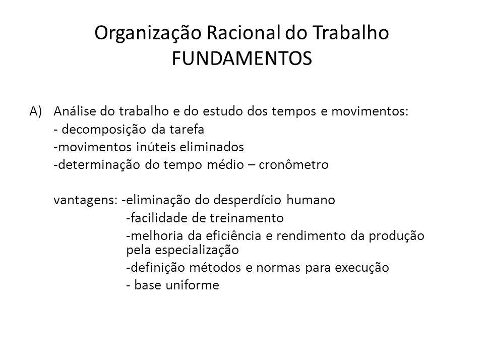 Organização Racional do Trabalho FUNDAMENTOS A)Análise do trabalho e do estudo dos tempos e movimentos: - decomposição da tarefa -movimentos inúteis e