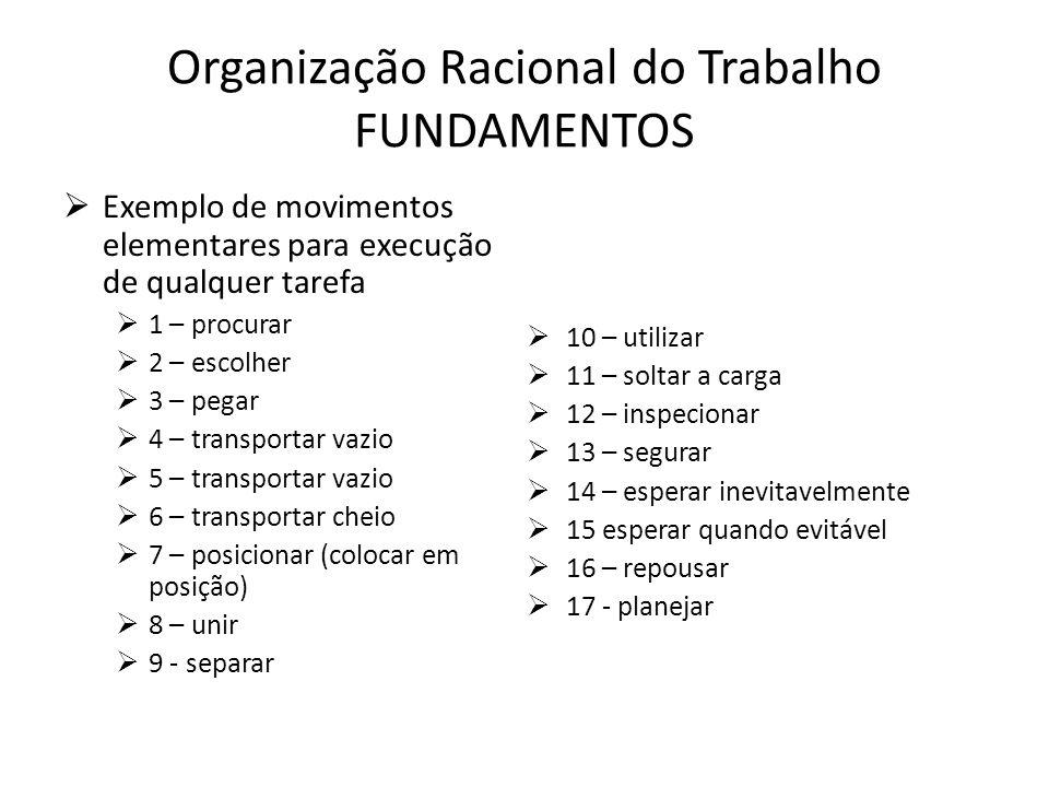 Organização Racional do Trabalho FUNDAMENTOS  Exemplo de movimentos elementares para execução de qualquer tarefa  1 – procurar  2 – escolher  3 –