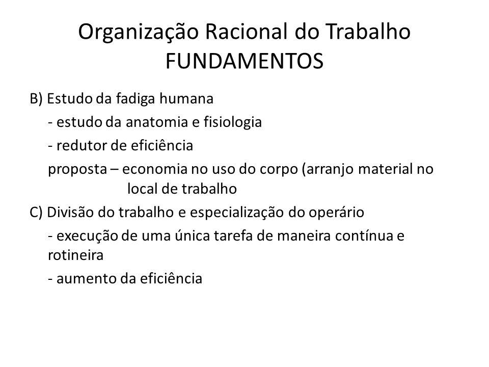 Organização Racional do Trabalho FUNDAMENTOS B) Estudo da fadiga humana - estudo da anatomia e fisiologia - redutor de eficiência proposta – economia