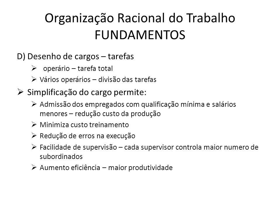 Organização Racional do Trabalho FUNDAMENTOS D) Desenho de cargos – tarefas  operário – tarefa total  Vários operários – divisão das tarefas  Simpl