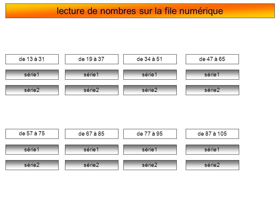 lecture de nombres sur la file numérique de 13 à 31 série1 série2 de 19 à 37 série1 série2 de 34 à 51 série1 série2 de 47 à 65 série1 série2 de 57 à 75 série1 série2 de 67 à 85 série1 série2 de 77 à 95 série1 série2 de 87 à 105 série1 série2