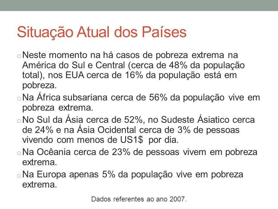 Situação Atual dos Países o Neste momento na há casos de pobreza extrema na América do Sul e Central (cerca de 48% da população total), nos EUA cerca