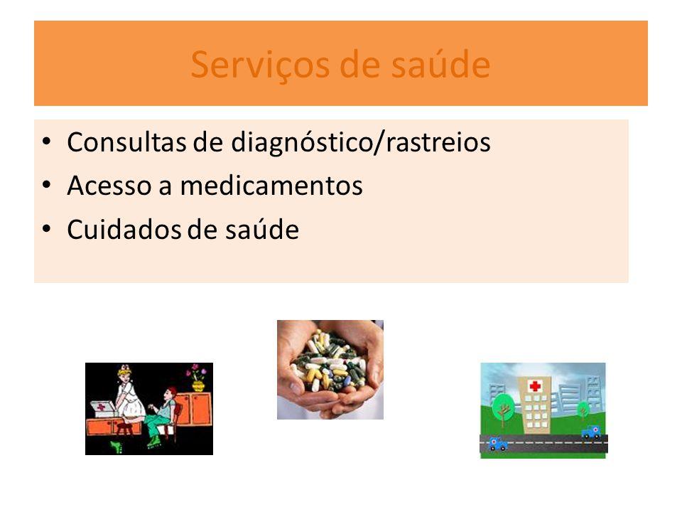 Serviços de saúde Consultas de diagnóstico/rastreios Acesso a medicamentos Cuidados de saúde