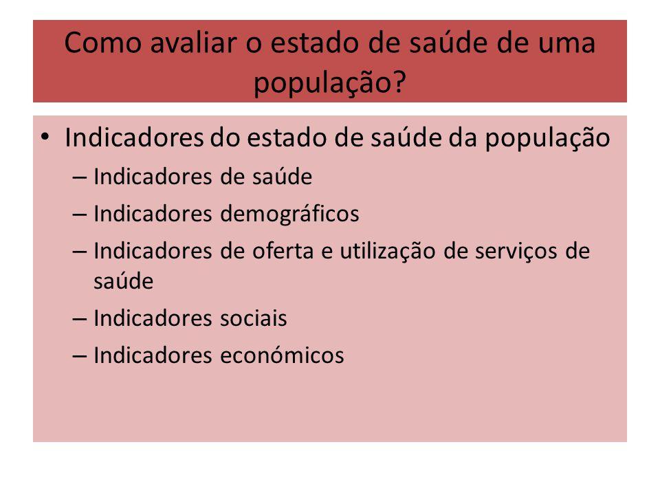 Como avaliar o estado de saúde de uma população? Indicadores do estado de saúde da população – Indicadores de saúde – Indicadores demográficos – Indic