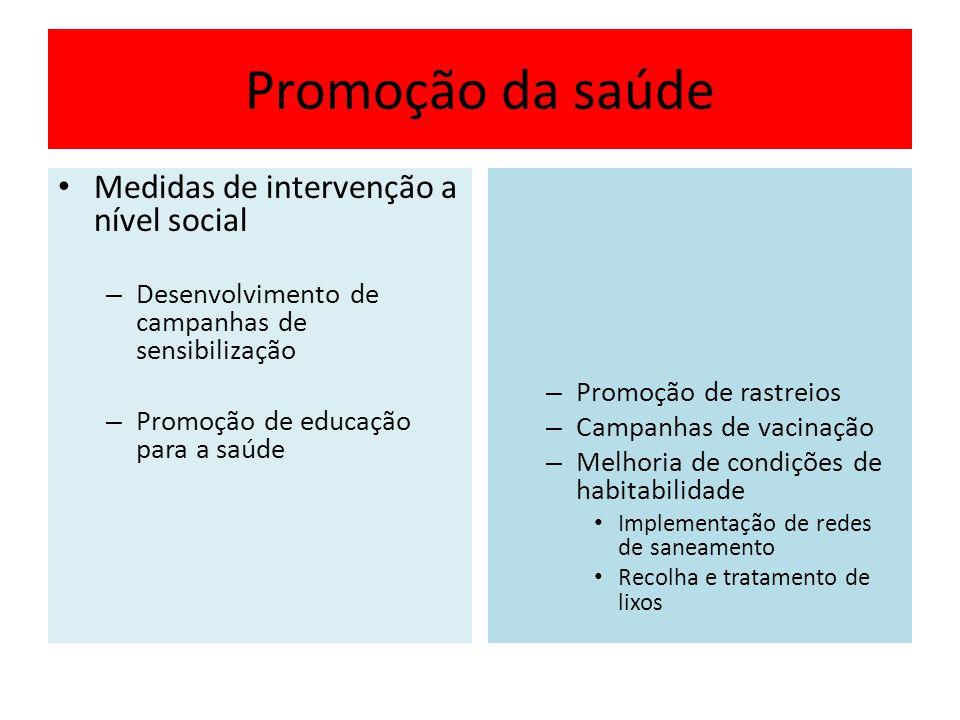 Promoção da saúde Medidas de intervenção a nível social – Desenvolvimento de campanhas de sensibilização – Promoção de educação para a saúde – Promoçã