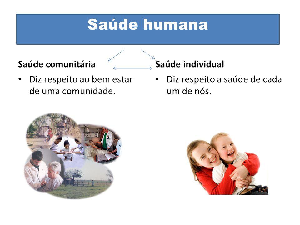 Saúde comunitária Diz respeito ao bem estar de uma comunidade. Saúde individual Diz respeito a saúde de cada um de nós. Saúde humana