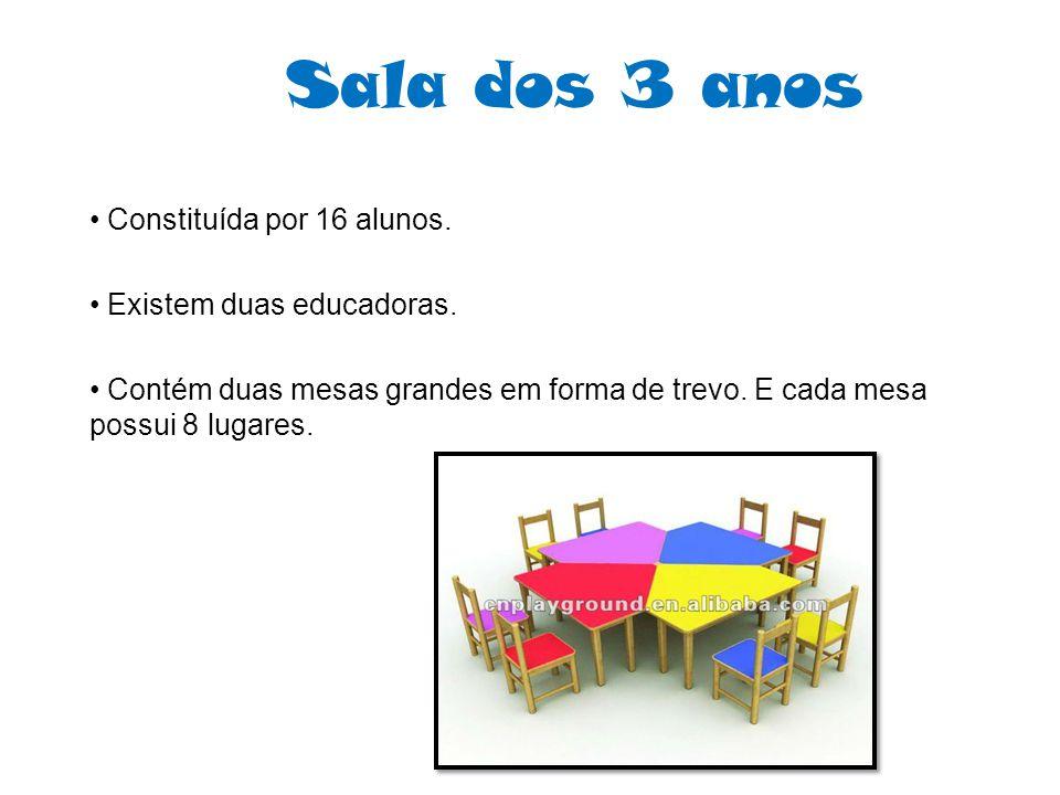Sala dos 3 anos Constituída por 16 alunos. Existem duas educadoras. Contém duas mesas grandes em forma de trevo. E cada mesa possui 8 lugares.