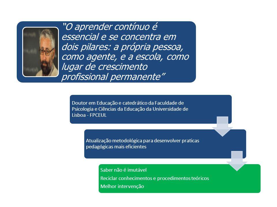 """""""O aprender contínuo é essencial e se concentra em dois pilares: a própria pessoa, como agente, e a escola, como lugar de crescimento profissional per"""