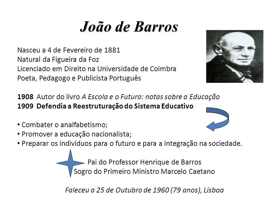 João de Barros Nasceu a 4 de Fevereiro de 1881 Natural da Figueira da Foz Licenciado em Direito na Universidade de Coimbra Poeta, Pedagogo e Publicist
