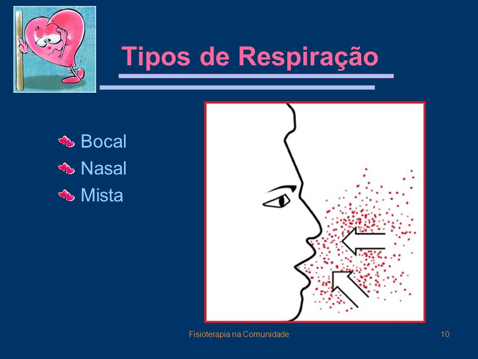 Fisioterapia na Comunidade10 Tipos de Respiração Bocal Nasal Mista