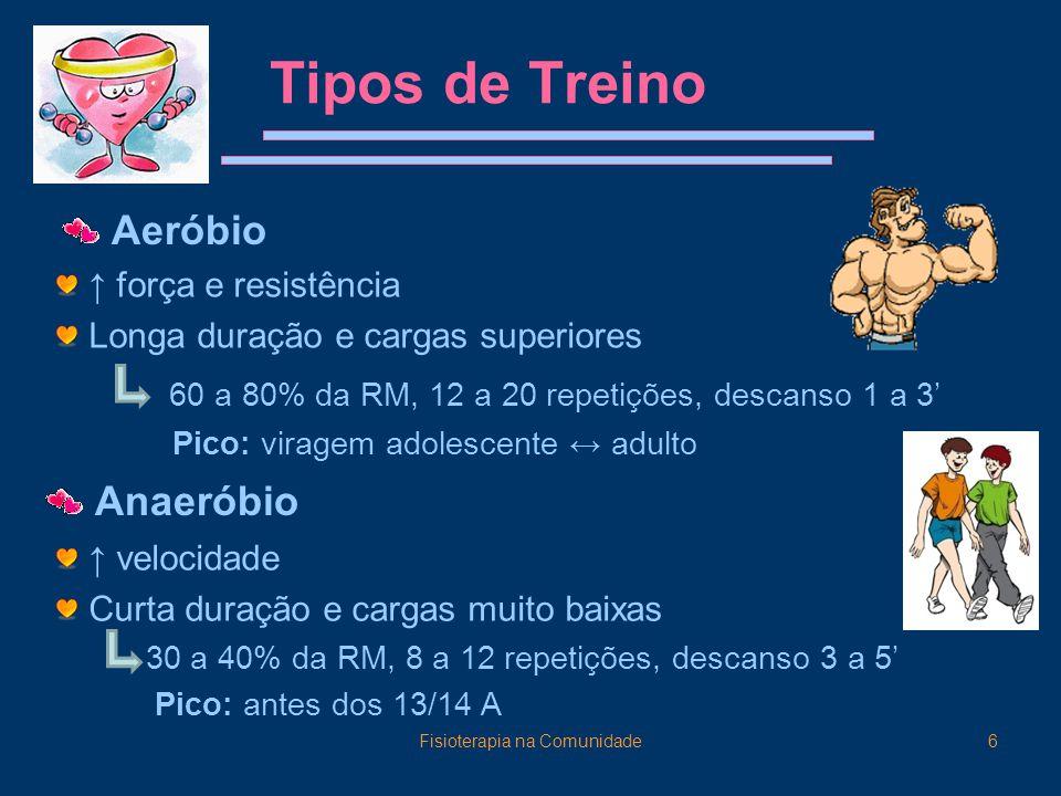 Fisioterapia na Comunidade6 Tipos de Treino Aeróbio Anaeróbio ↑ força e resistência Longa duração e cargas superiores 60 a 80% da RM, 12 a 20 repetiçõ