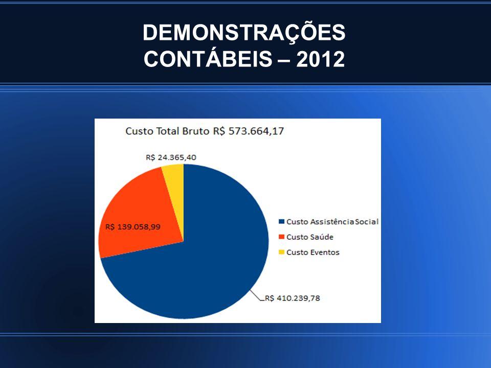 DEMONSTRAÇÕES CONTÁBEIS – 2012