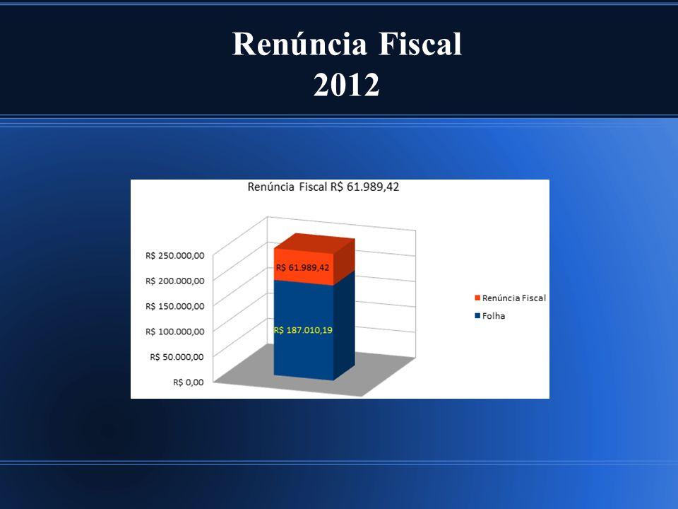 Renúncia Fiscal 2012