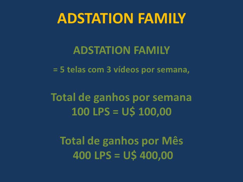 ADSTATION FAMILY = 5 telas com 3 vídeos por semana, Total de ganhos por semana 100 LPS = U$ 100,00 Total de ganhos por Mês 400 LPS = U$ 400,00
