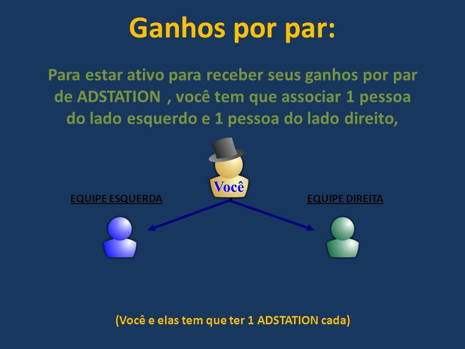 Ganhos por par: Para estar ativo para receber seus ganhos por par de ADSTATION, você tem que associar 1 pessoa do lado esquerdo e 1 pessoa do lado dir