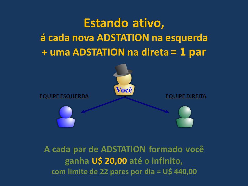 Estando ativo, á cada nova ADSTATION na esquerda + uma ADSTATION na direta = 1 par EQUIPE ESQUERDAEQUIPE DIREITA A cada par de ADSTATION formado você