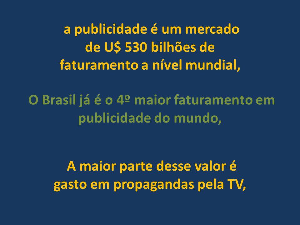 a publicidade é um mercado de U$ 530 bilhões de faturamento a nível mundial, O Brasil já é o 4º maior faturamento em publicidade do mundo, A maior par