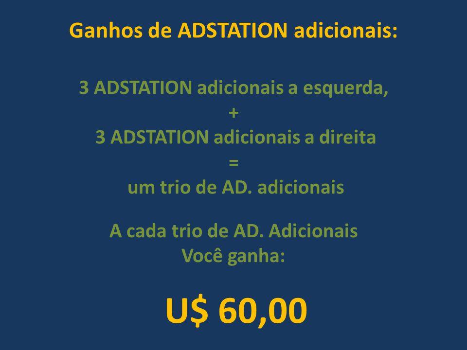 Ganhos de ADSTATION adicionais: 3 ADSTATION adicionais a esquerda, + 3 ADSTATION adicionais a direita = um trio de AD. adicionais A cada trio de AD. A