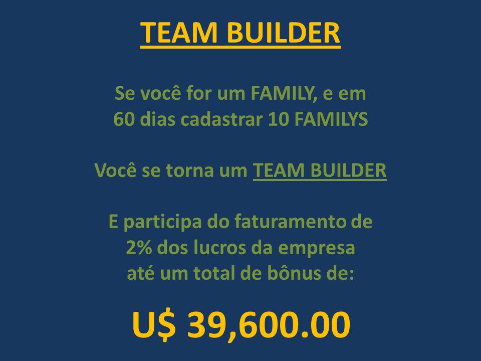 TEAM BUILDER Se você for um FAMILY, e em 60 dias cadastrar 10 FAMILYS Você se torna um TEAM BUILDER E participa do faturamento de 2% dos lucros da emp