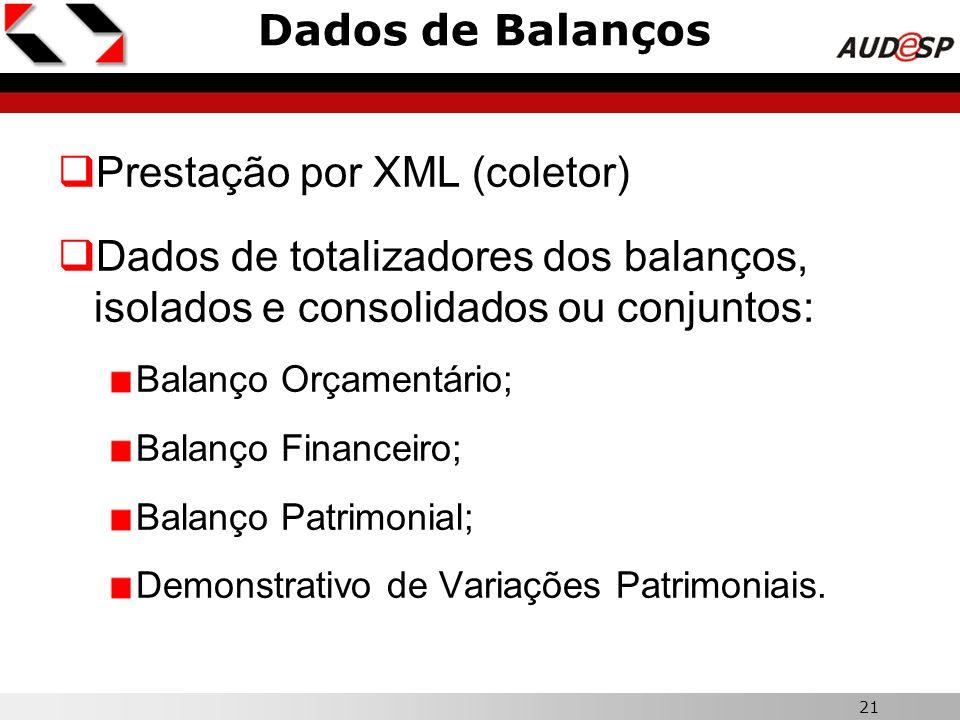 21 Dados de Balanços  Prestação por XML (coletor)  Dados de totalizadores dos balanços, isolados e consolidados ou conjuntos: Balanço Orçamentário;