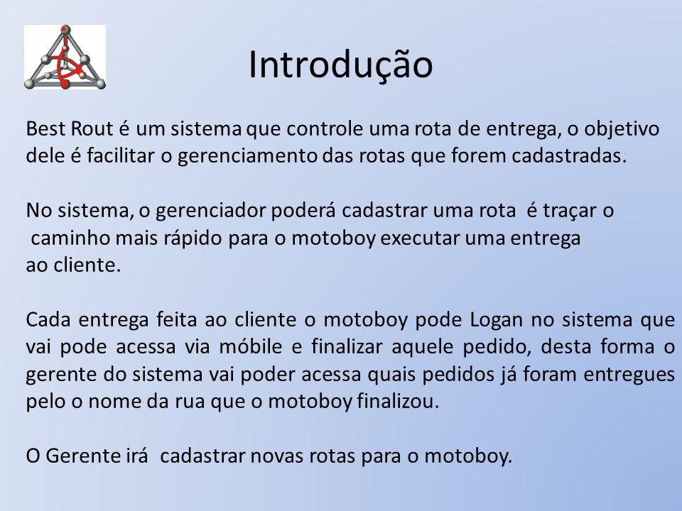 APIConjunto de classe Banco de Dados Interface usuário Desktop Móbile