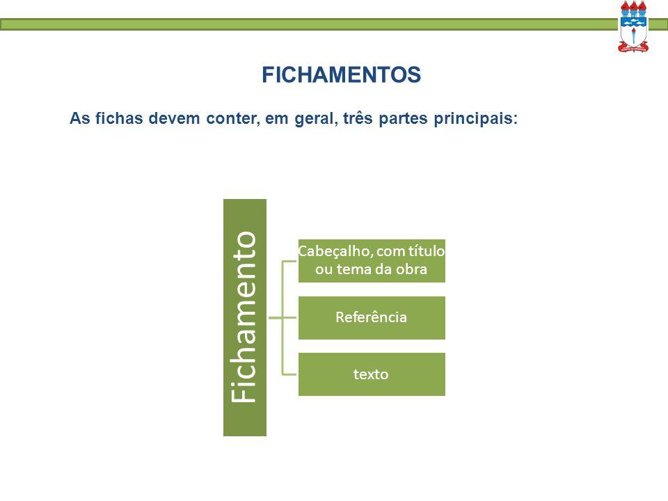 FICHAMENTOS As fichas devem conter, em geral, três partes principais: Fichamento Cabeçalho, com título ou tema da obra Referência texto