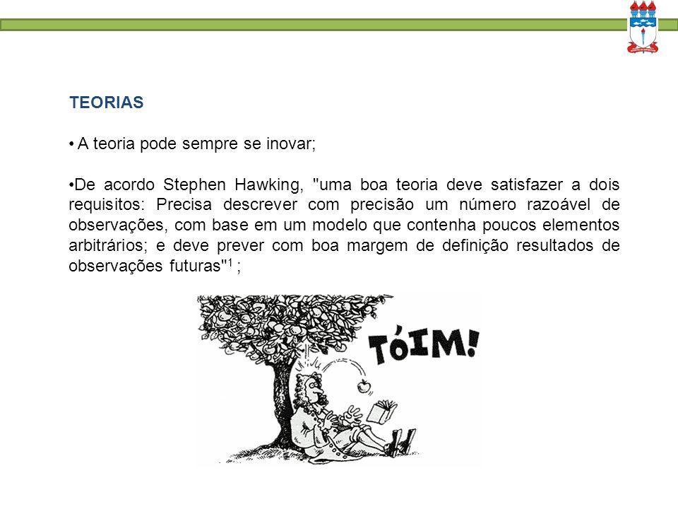TEORIAS A teoria pode sempre se inovar; De acordo Stephen Hawking,