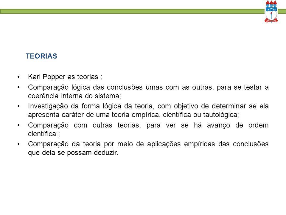 TEORIAS Karl Popper as teorias ; Comparação lógica das conclusões umas com as outras, para se testar a coerência interna do sistema; Investigação da f