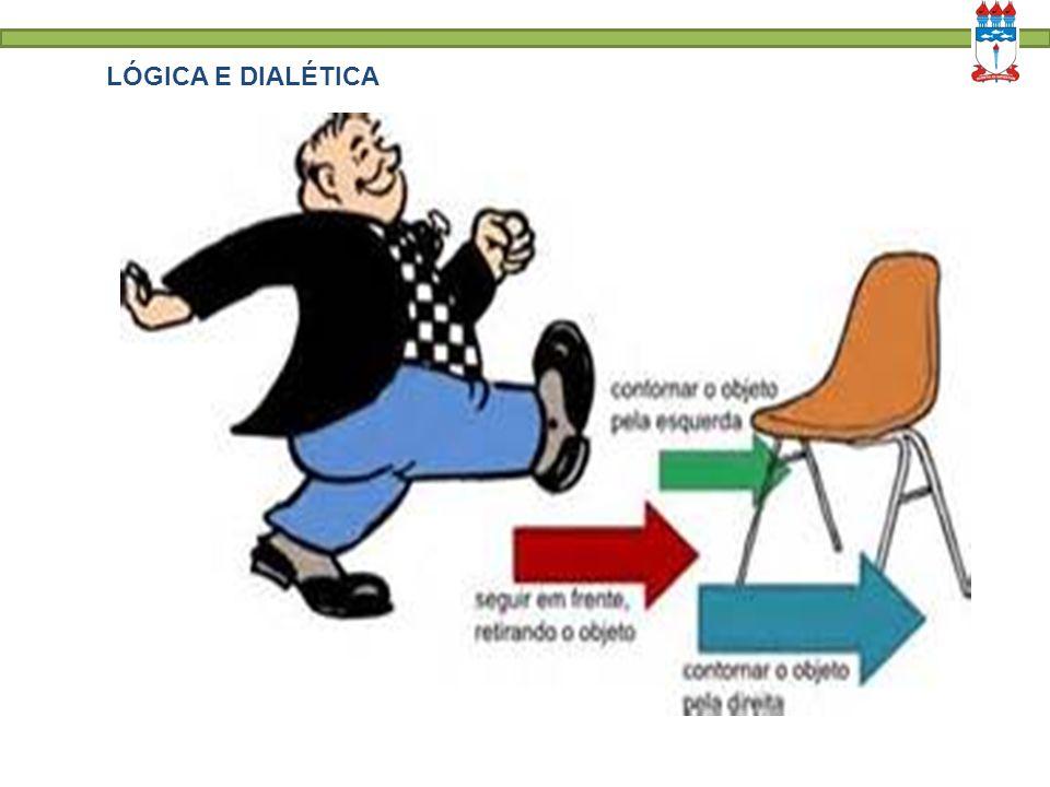 LÓGICA E DIALÉTICA A.