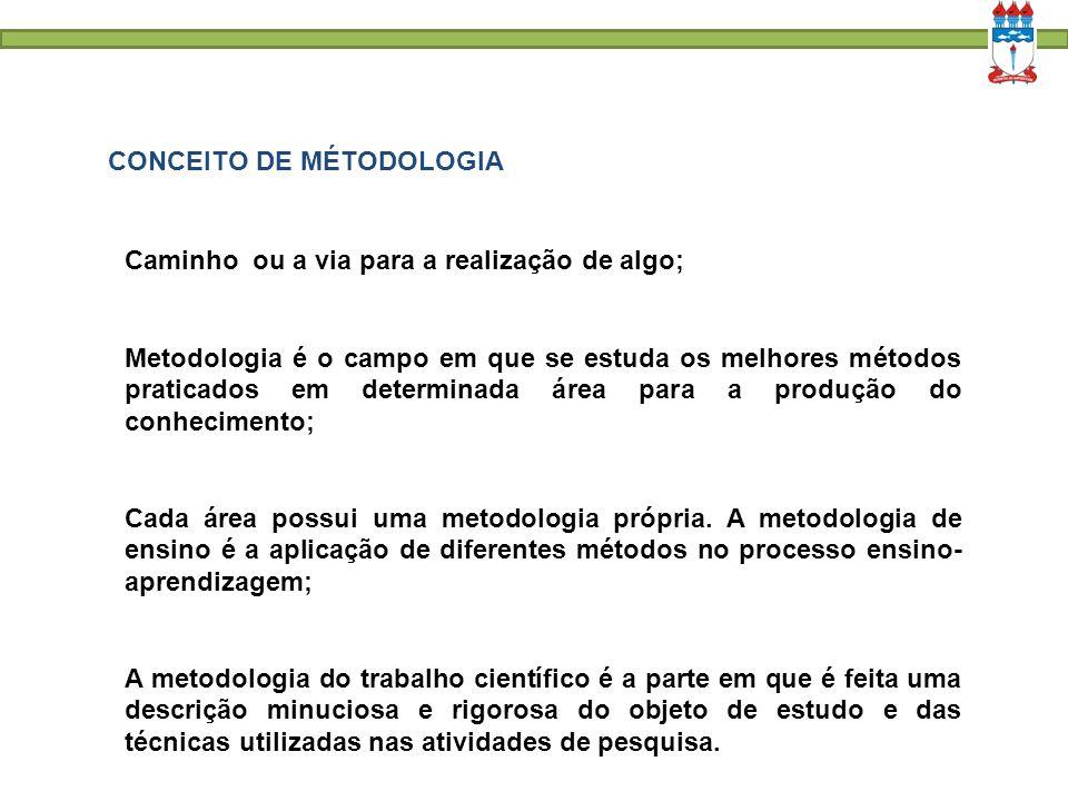 CONCEITO DE MÉTODOLOGIA Caminho ou a via para a realização de algo; Metodologia é o campo em que se estuda os melhores métodos praticados em determina