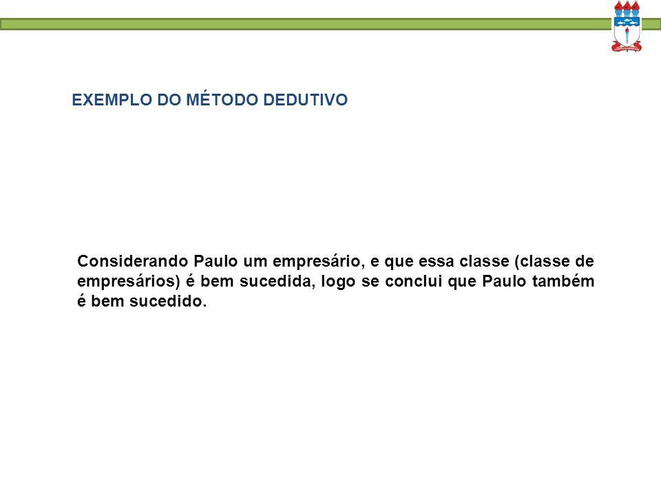 EXEMPLO DO MÉTODO DEDUTIVO Considerando Paulo um empresário, e que essa classe (classe de empresários) é bem sucedida, logo se conclui que Paulo també