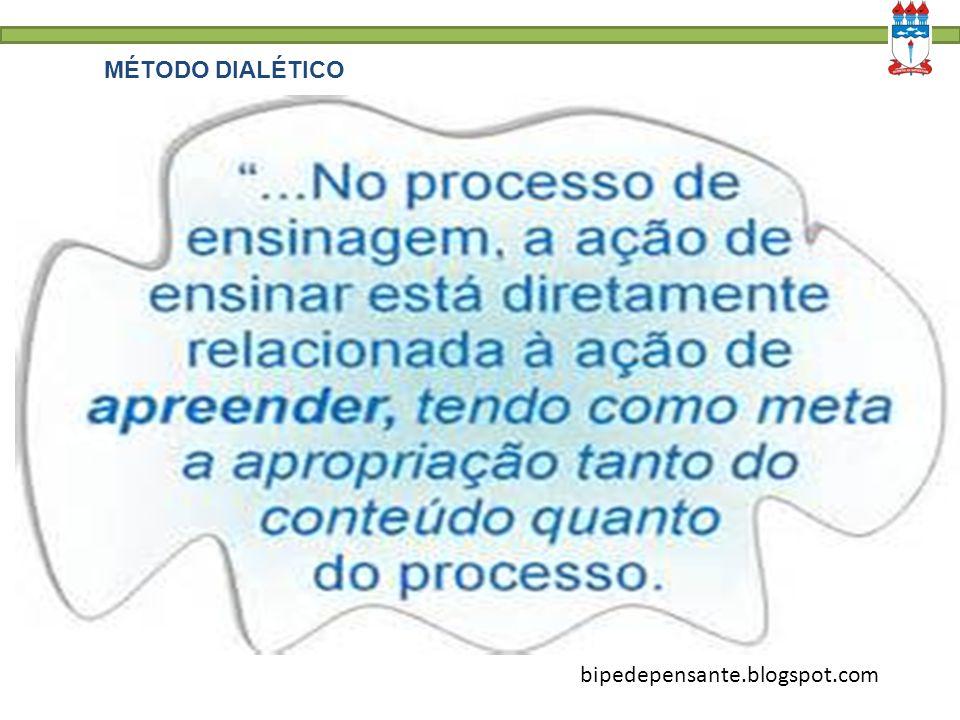 MÉTODO DIALÉTICO bipedepensante.blogspot.com O conhecimento.