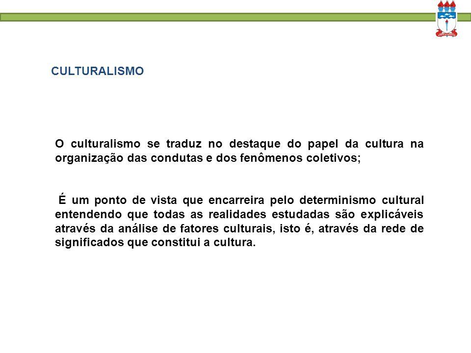 CULTURALISMO O culturalismo se traduz no destaque do papel da cultura na organização das condutas e dos fenômenos coletivos; É um ponto de vista que e